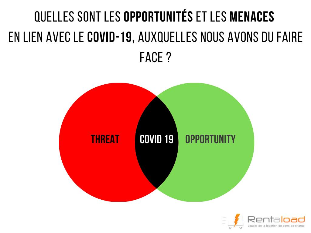 COVID-19 : menace ou opportunité